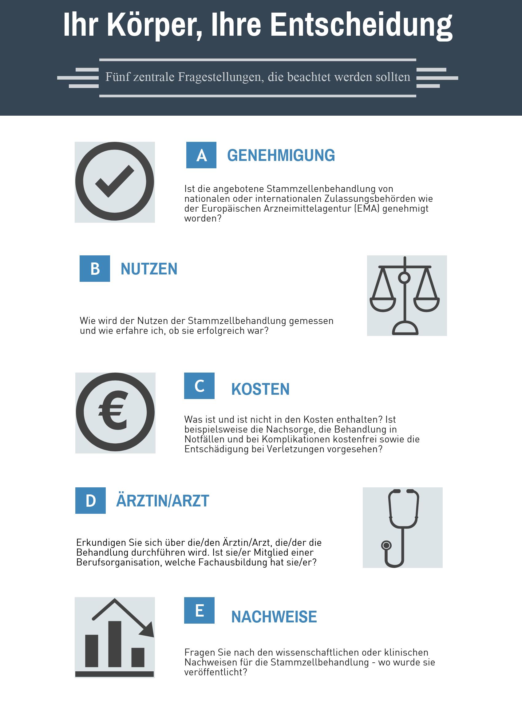 Erwägen Sie das Angebot einer Stammzellbehandlung? | Eurostemcell