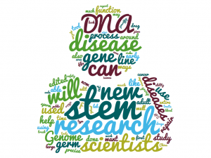 Genome editing word cloud